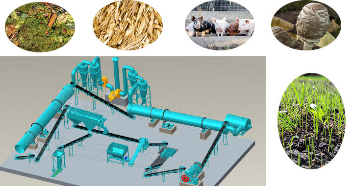 Design of the technological process of the production line of pig manure fermentation to make organic fertilizer