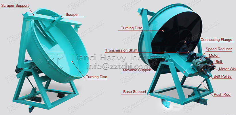Chicken manure organic fertilizer disc granulator / efficient fertilizer granulator