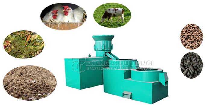 Flat die pelleting machine, fertilizer granulator