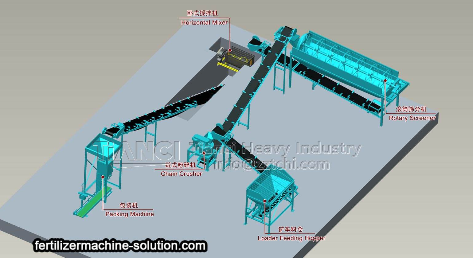 The fertilizer production line can be made into powder and granule