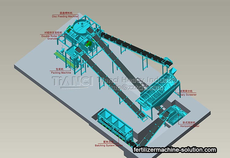Simple and easy to operate fertilizer production line of double roller extrusion granulator