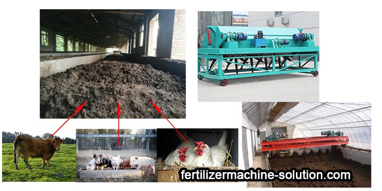 What is the composting technology of organic fertilizer production line?