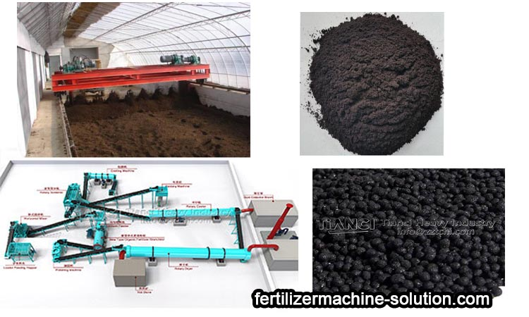 How much does the equipment investment of organic fertilizer production line need?