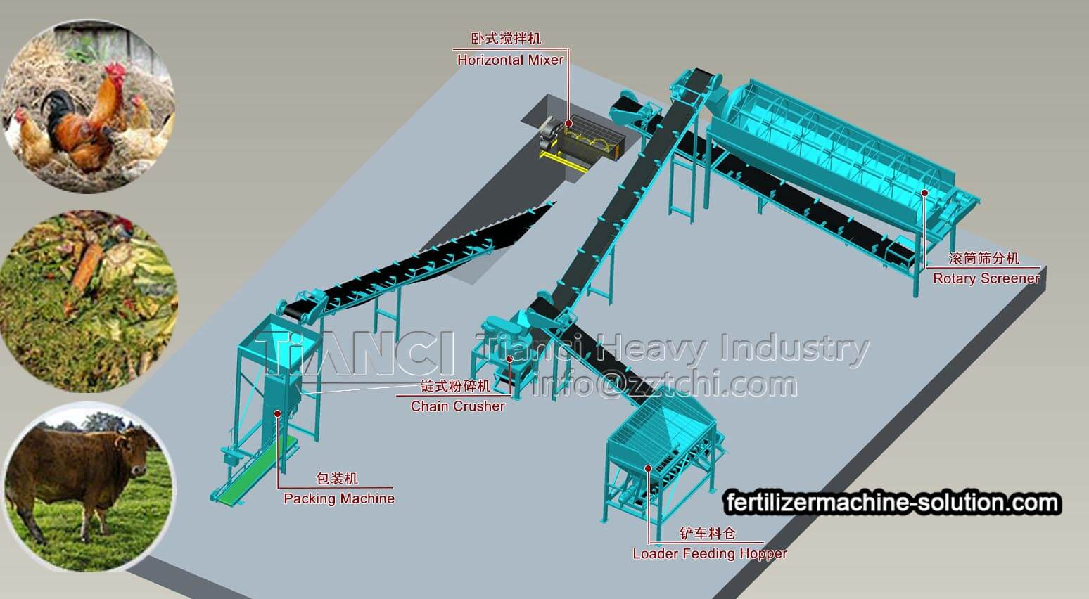 Investment production of small organic fertilizer production line
